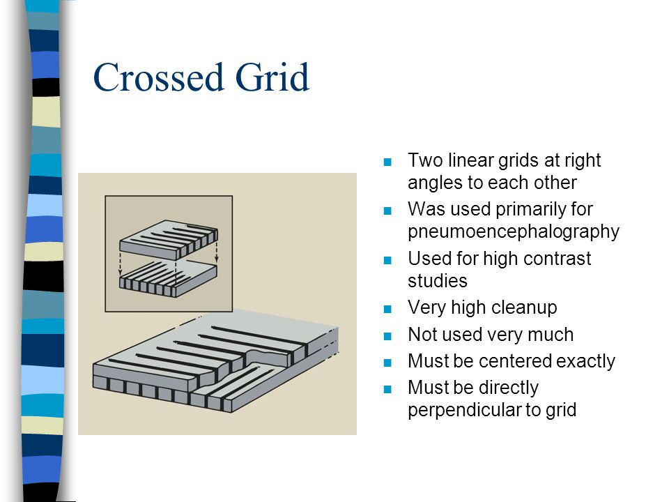 Crossed Grid Two linear grids at right angles to each other