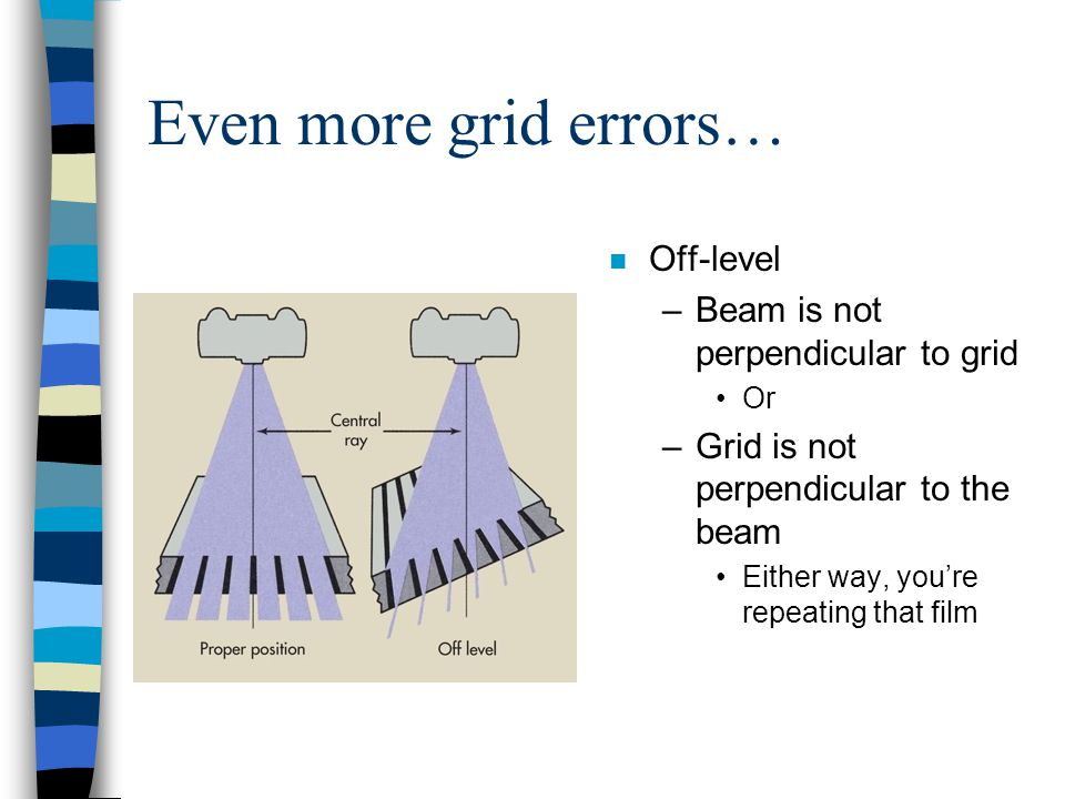 Even more grid errors… Off-level Beam is not perpendicular to grid