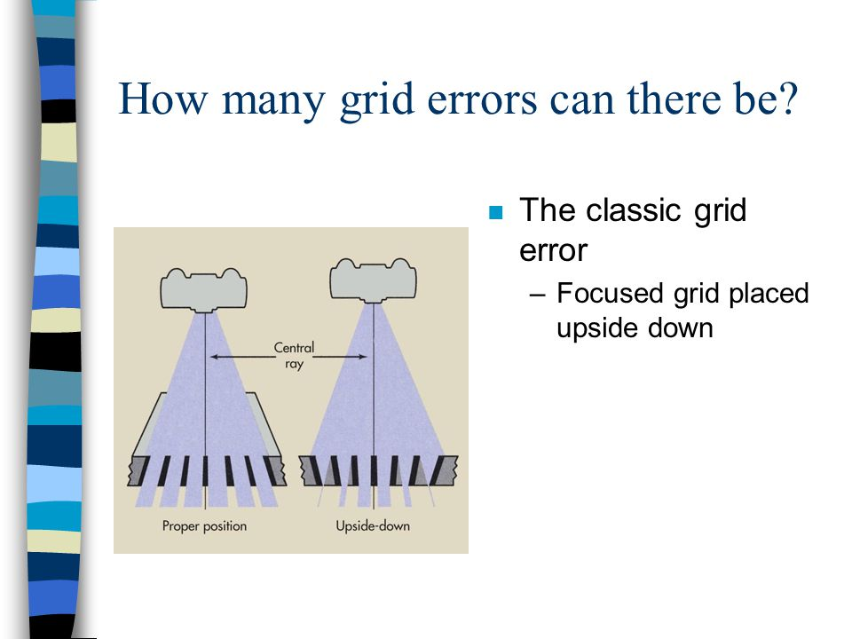 How many grid errors can there be