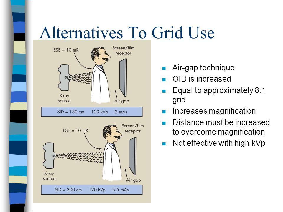 Alternatives To Grid Use