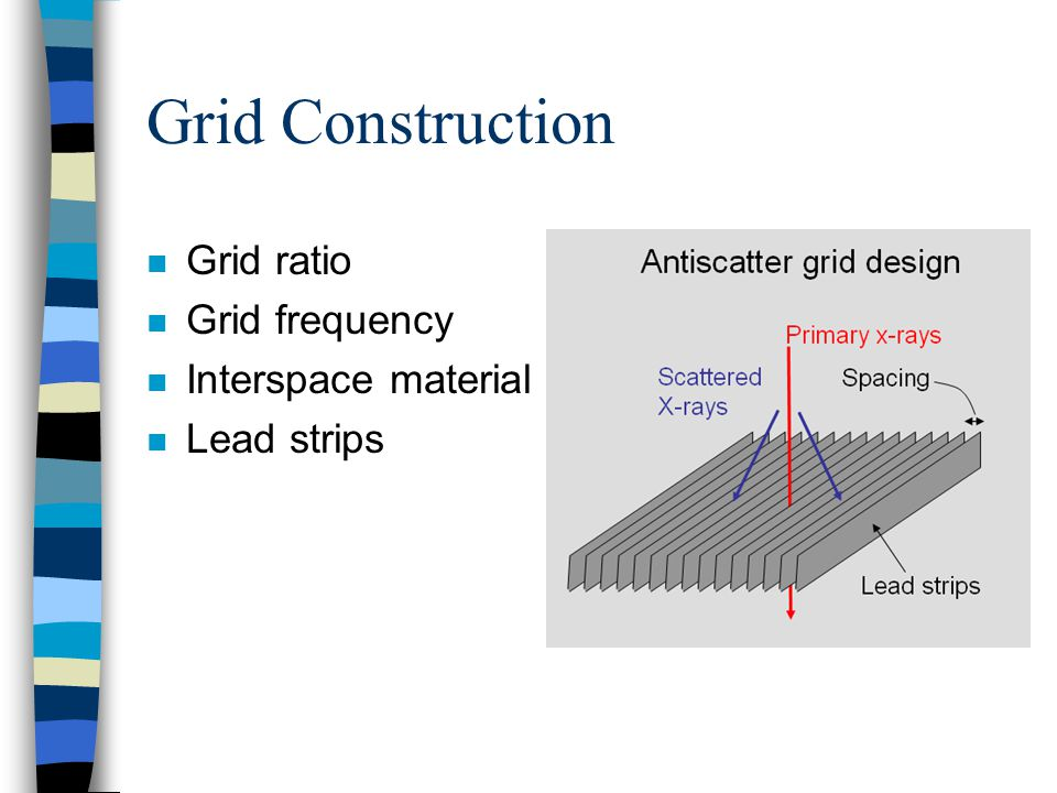 Grid Construction Grid ratio Grid frequency Interspace material