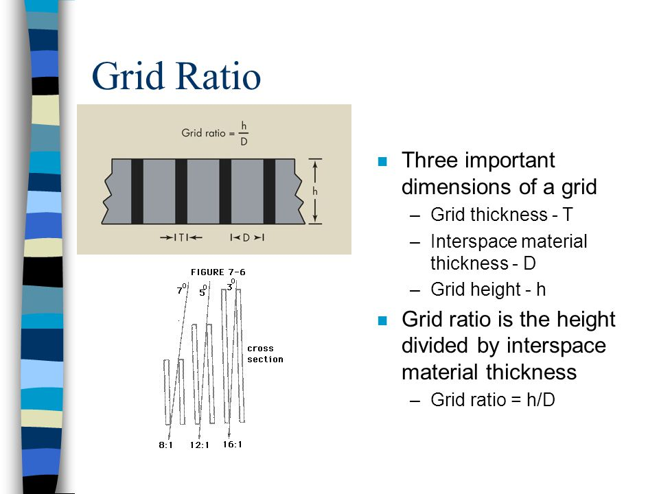 Grid Ratio Three important dimensions of a grid