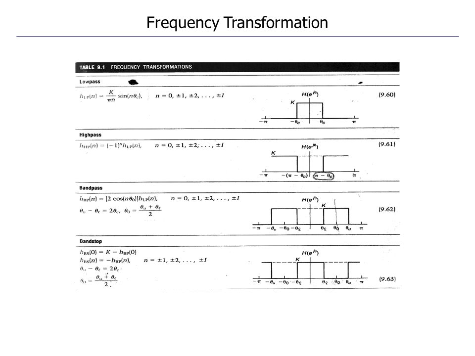 Frequency Transformation