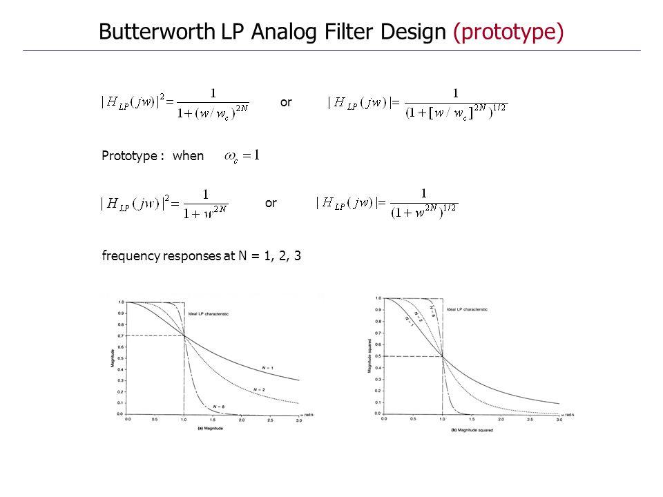 Butterworth LP Analog Filter Design (prototype)
