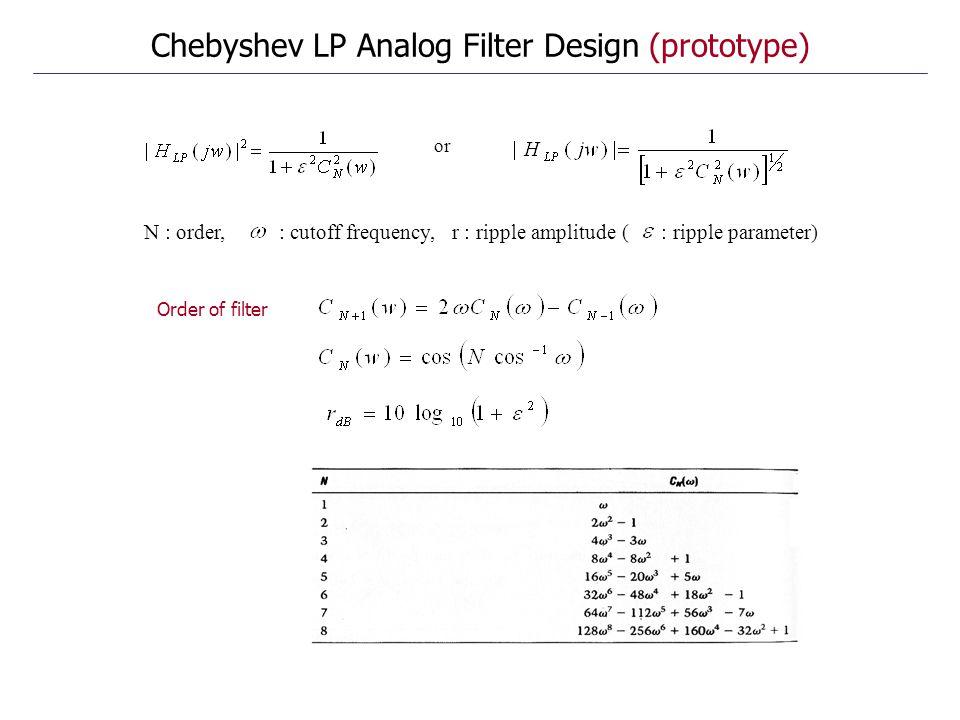 Chebyshev LP Analog Filter Design (prototype)