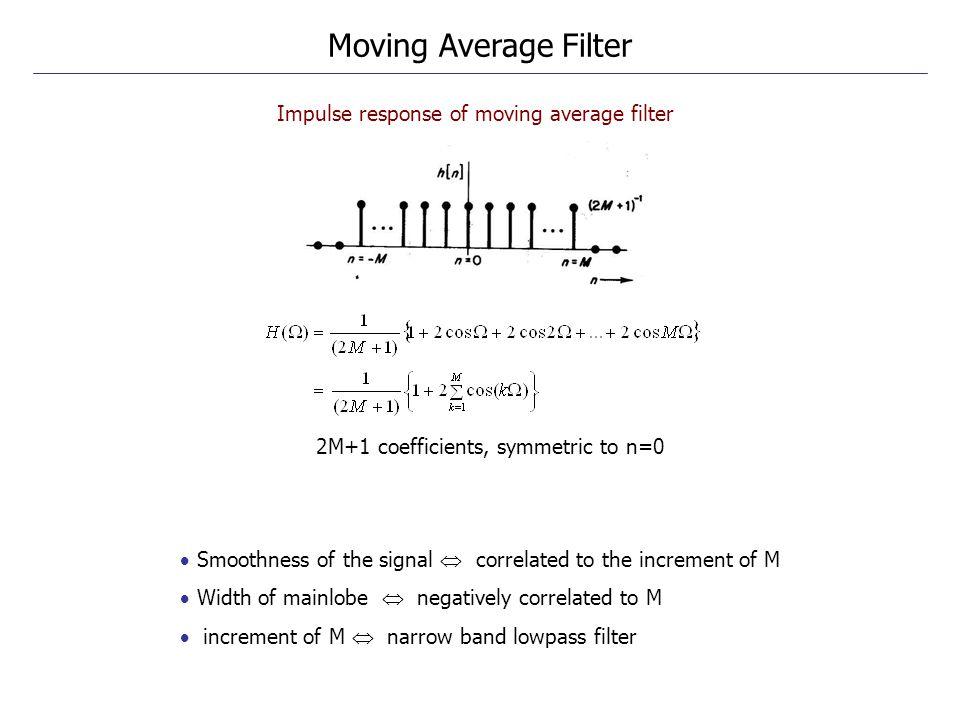 Impulse response of moving average filter