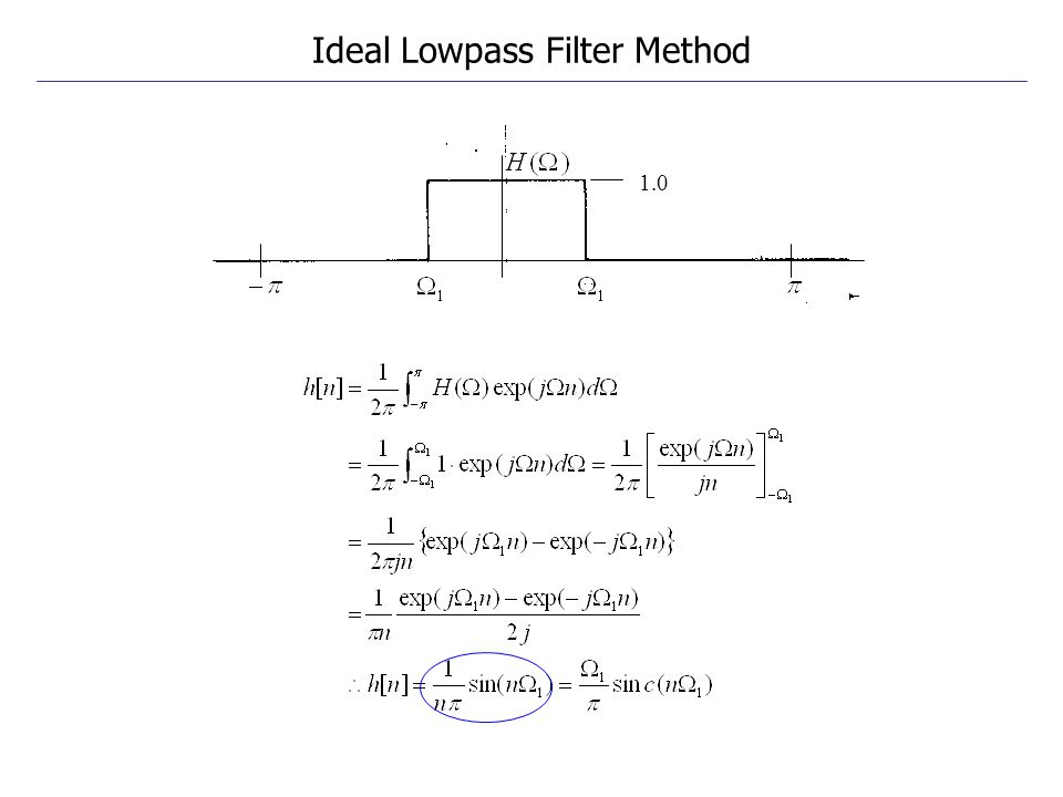 Ideal Lowpass Filter Method