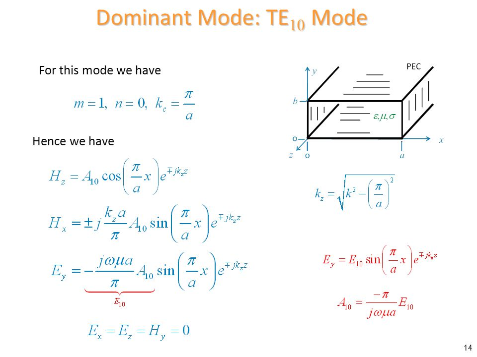 Dominant Mode: TE10 Mode For this mode we have Hence we have