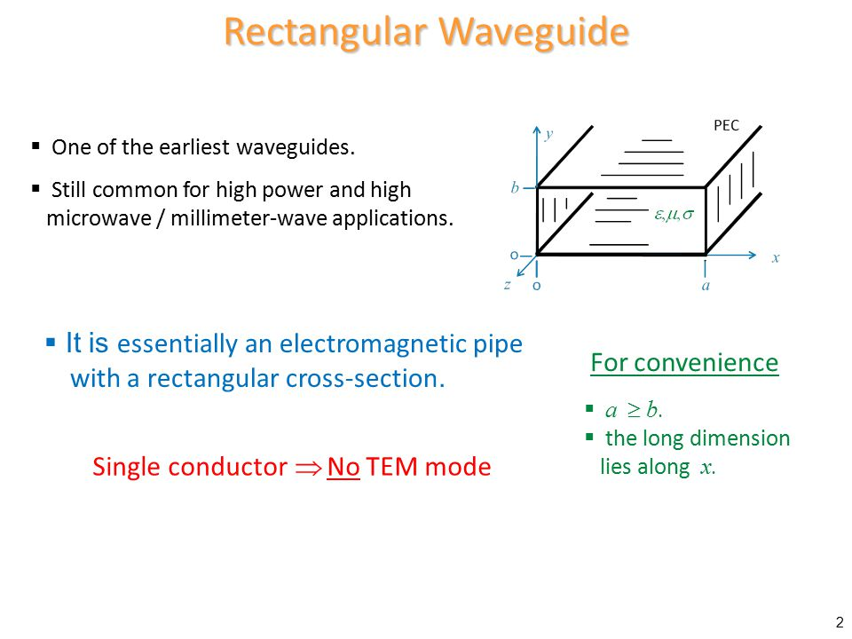 Rectangular Waveguide