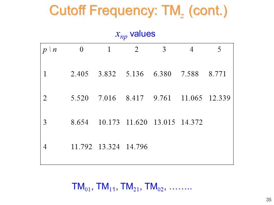 Cutoff Frequency: TMz (cont.)