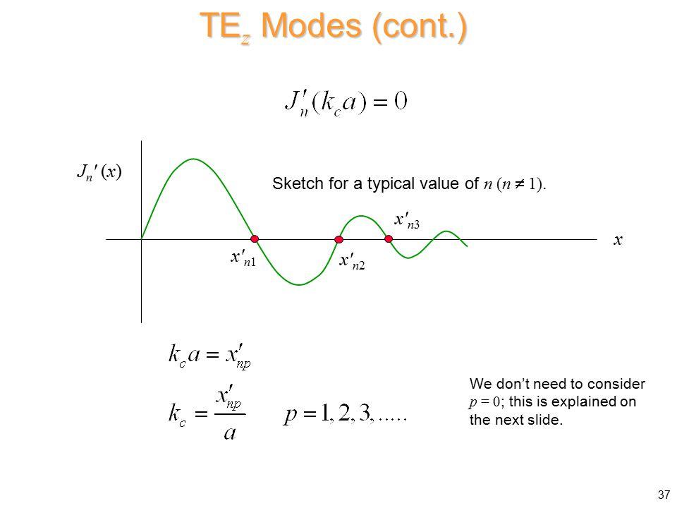 TEz Modes (cont.) Jn (x) x n3 x x n1 x n2