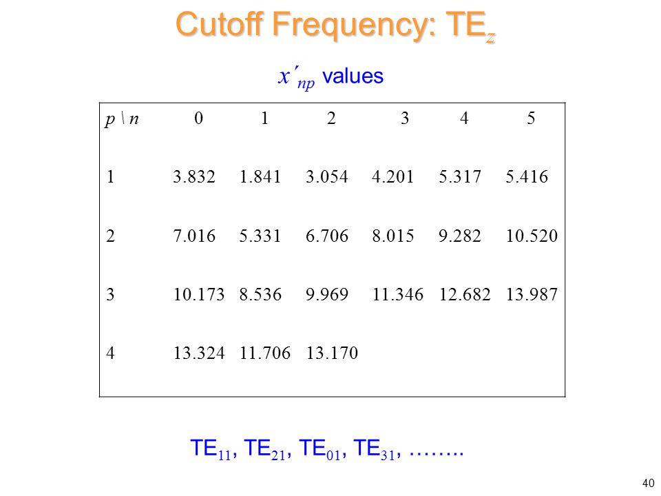 Cutoff Frequency: TEz x´np values TE11, TE21, TE01, TE31, …….. p \ n 1
