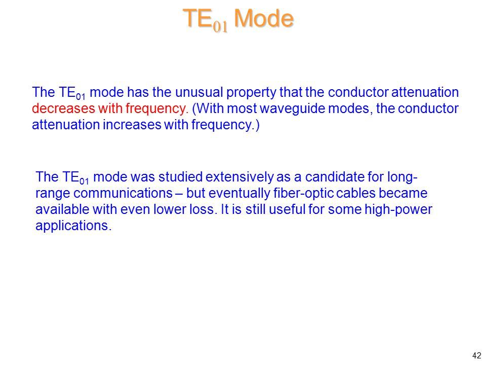 TE01 Mode