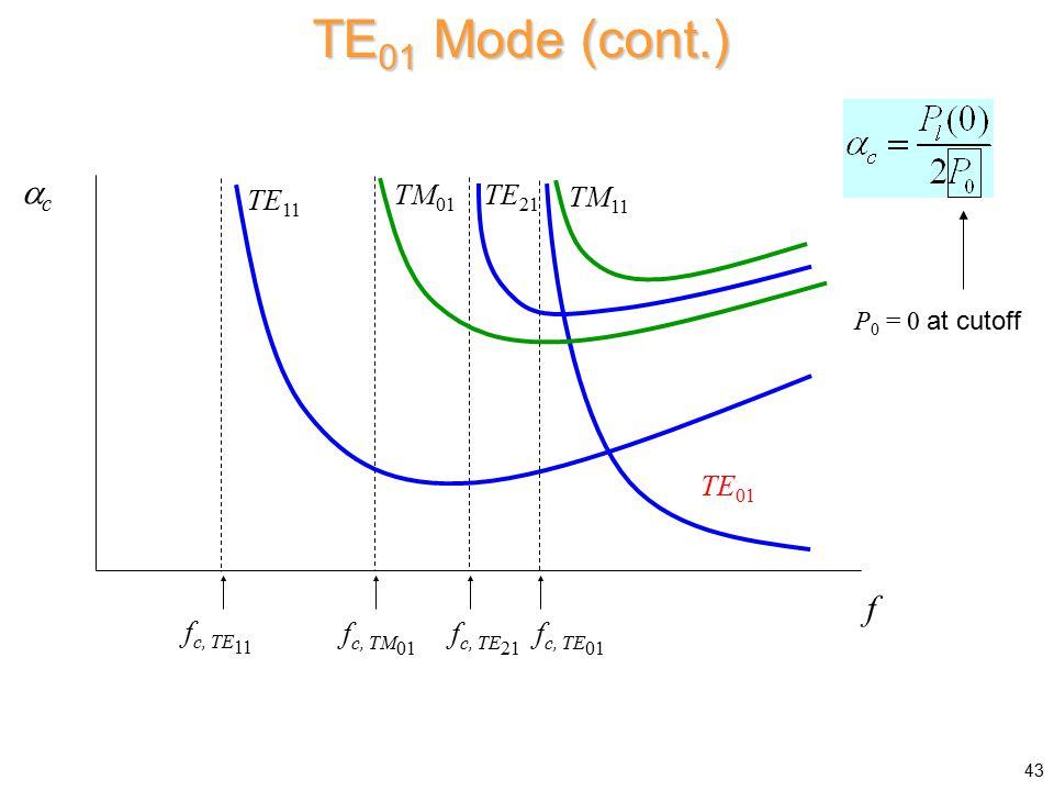 TE01 Mode (cont.) ac f fc, TE11 fc, TM01 fc, TE21 fc, TE01 TE01 TE21