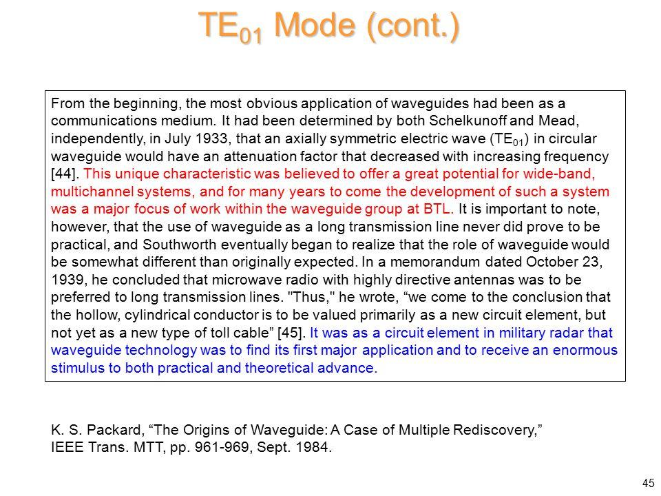 TE01 Mode (cont.)