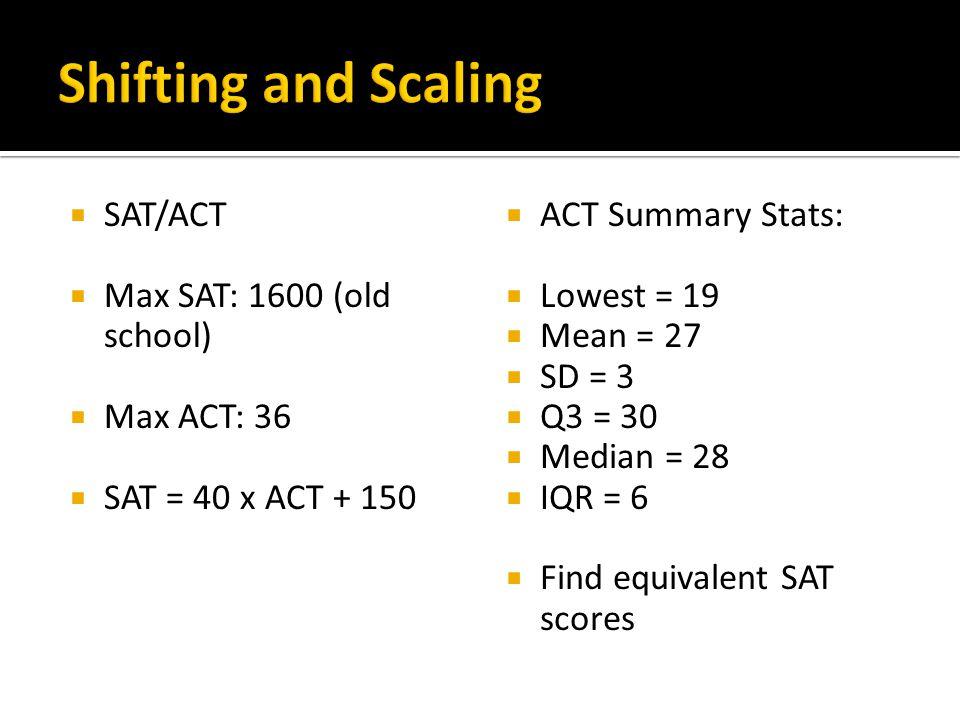 Shifting and Scaling SAT/ACT Max SAT: 1600 (old school) Max ACT: 36