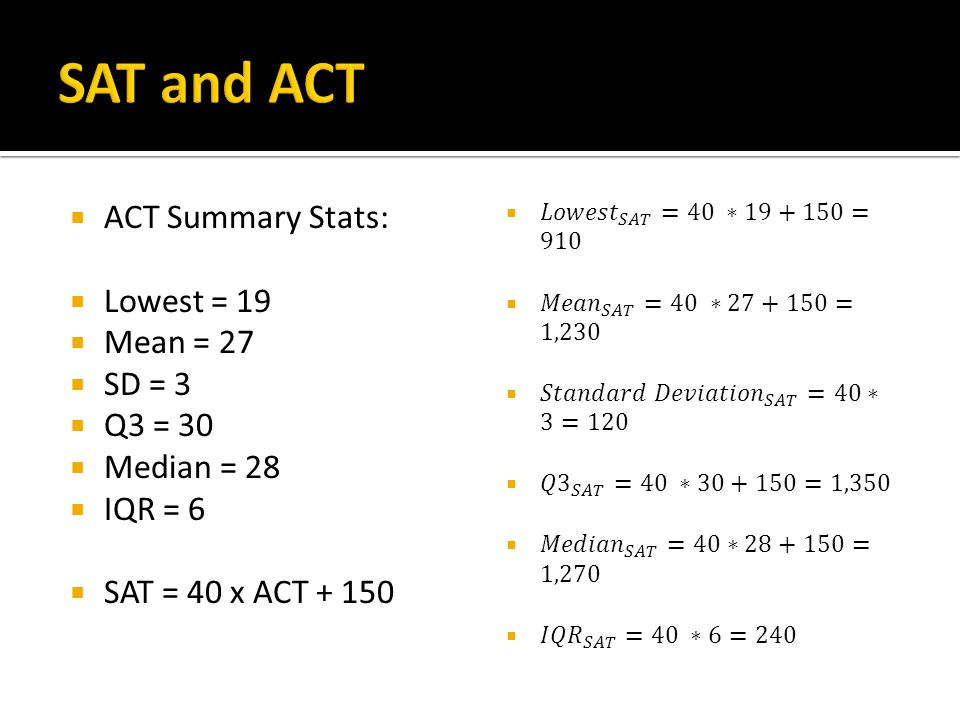 SAT and ACT ACT Summary Stats: Lowest = 19 Mean = 27 SD = 3 Q3 = 30