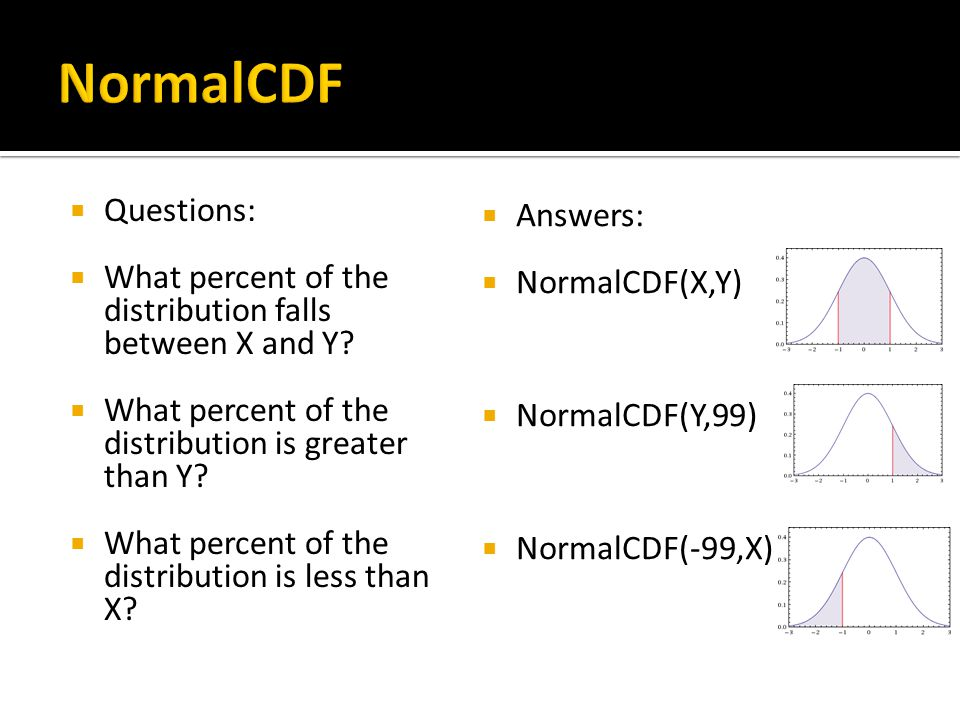 NormalCDF Questions: Answers: