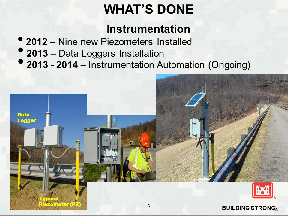 WHAT'S DONE Instrumentation 2013 – Data Loggers Installation