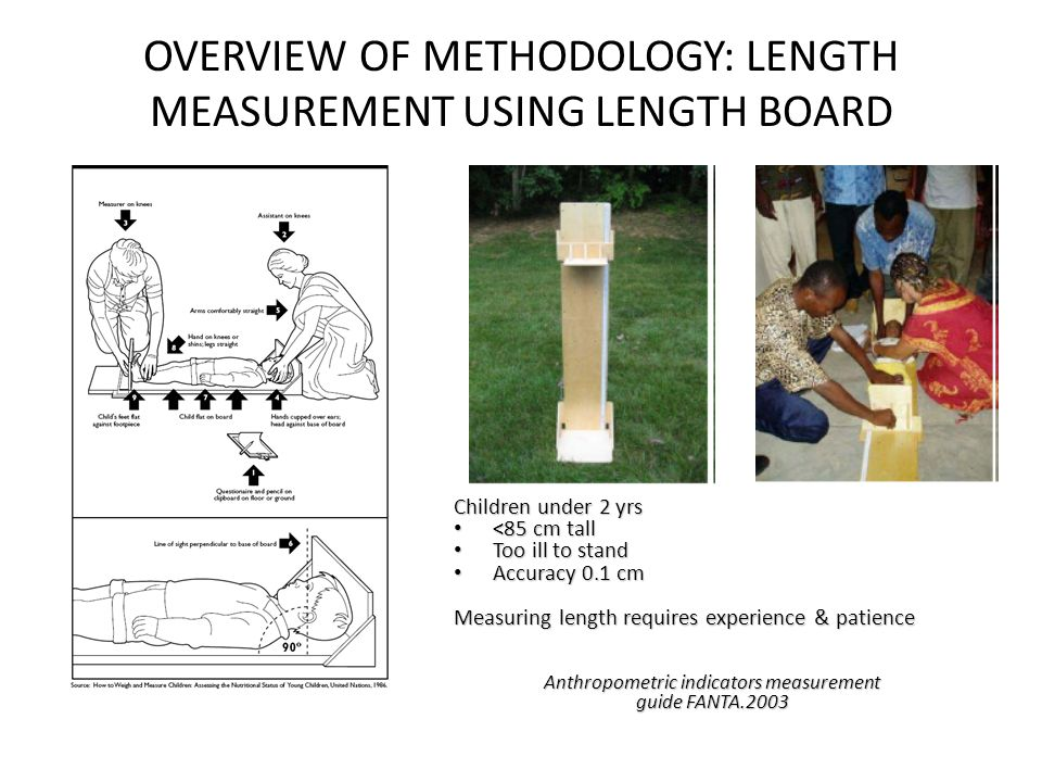 OVERVIEW OF METHODOLOGY: LENGTH MEASUREMENT USING LENGTH BOARD