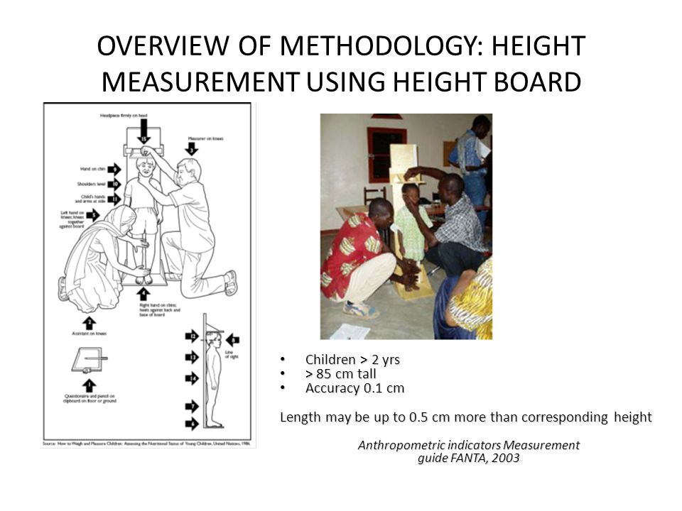 OVERVIEW OF METHODOLOGY: HEIGHT MEASUREMENT USING HEIGHT BOARD