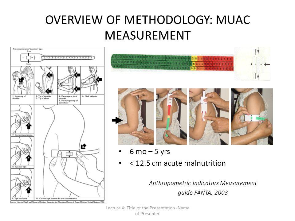 OVERVIEW OF METHODOLOGY: MUAC MEASUREMENT