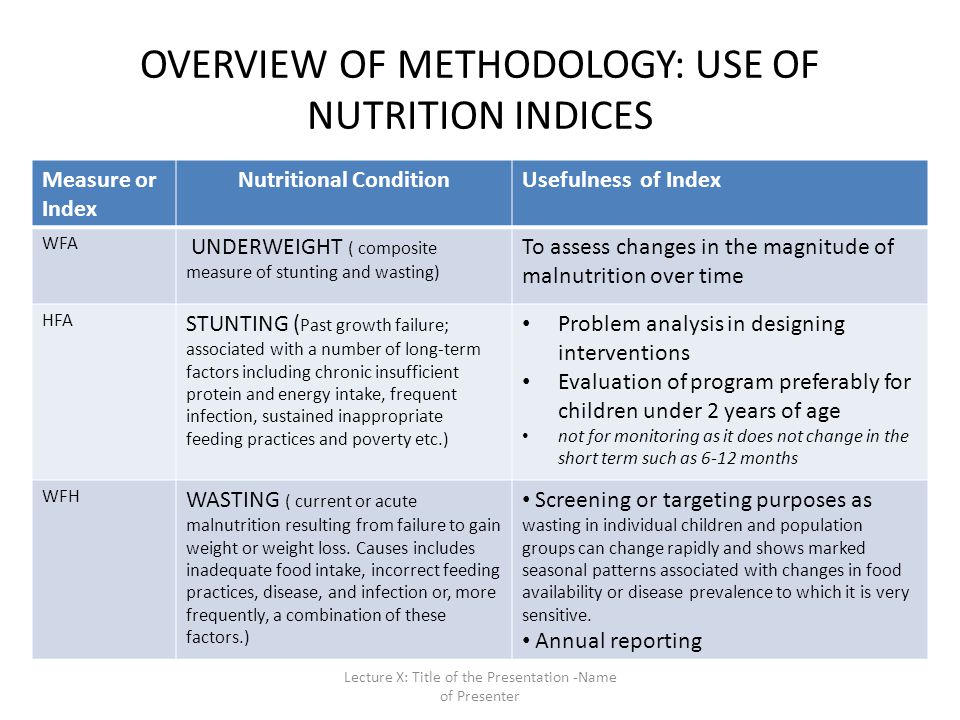 OVERVIEW OF METHODOLOGY: USE OF NUTRITION INDICES