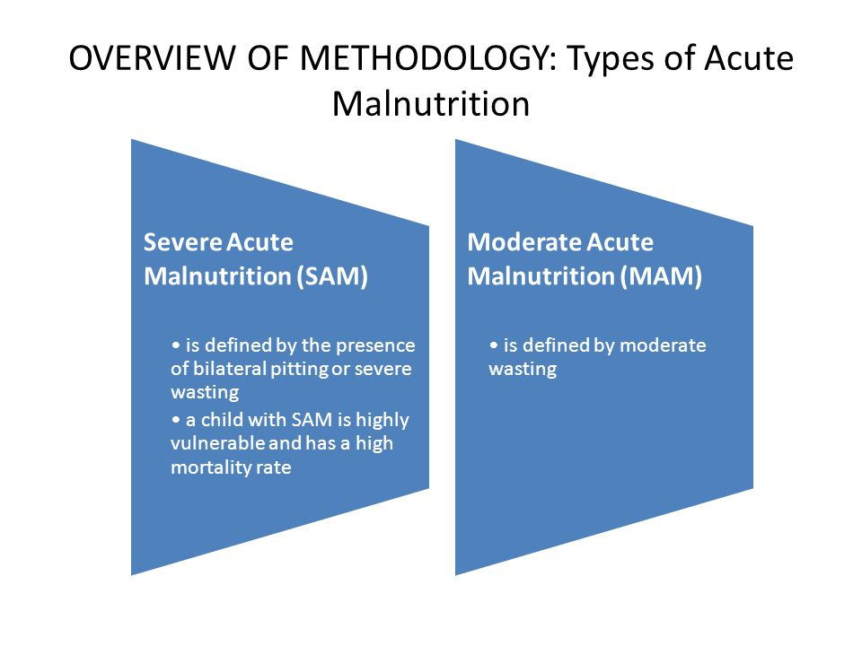 OVERVIEW OF METHODOLOGY: Types of Acute Malnutrition