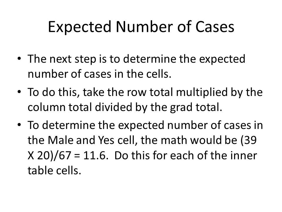 Expected Number of Cases