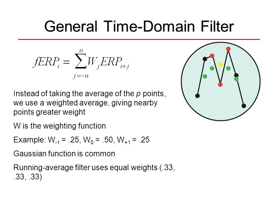 General Time-Domain Filter