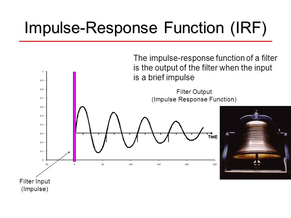 Impulse-Response Function (IRF)