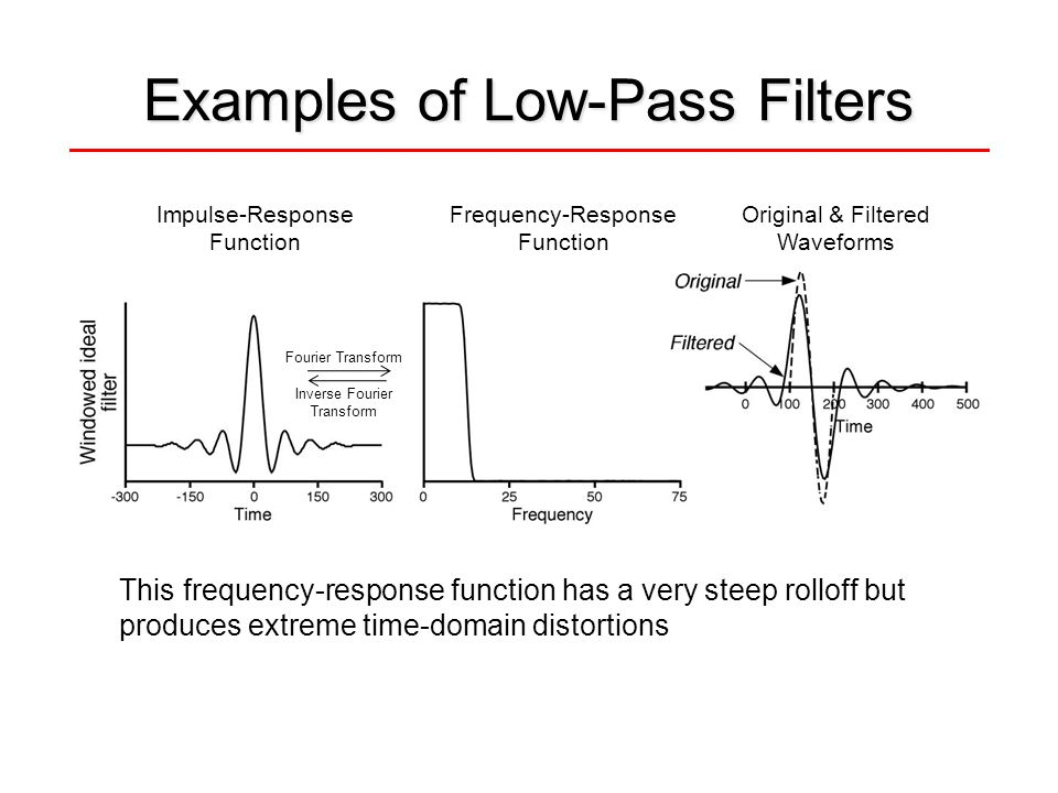 Examples of Low-Pass Filters