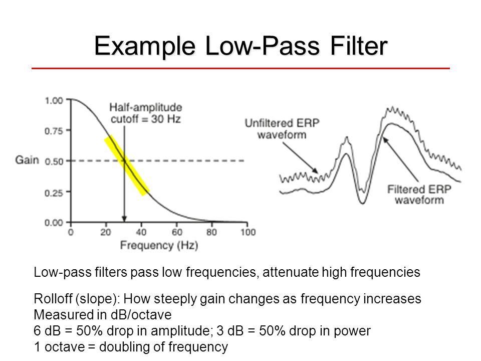 Example Low-Pass Filter