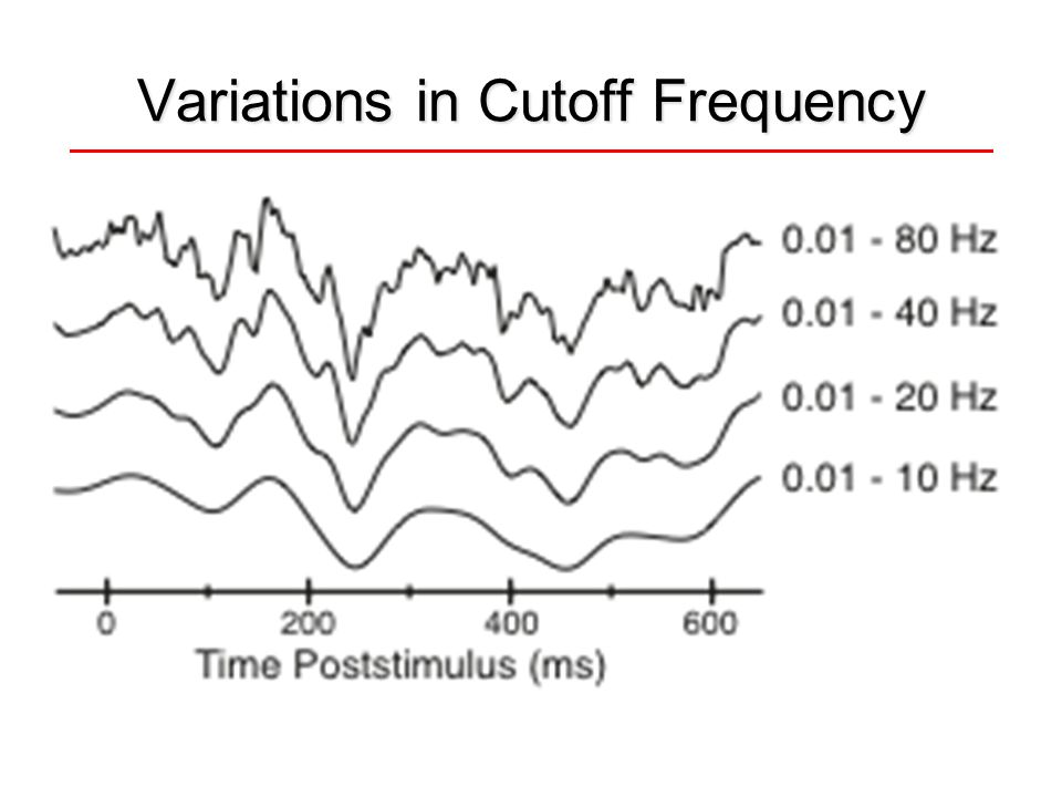 Variations in Cutoff Frequency
