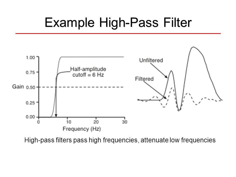 Example High-Pass Filter