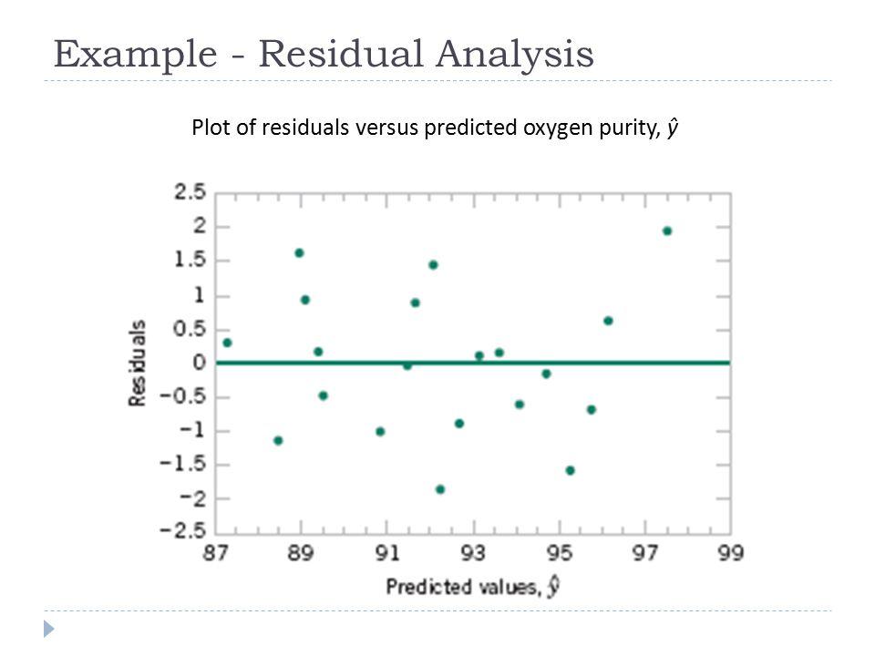 Example - Residual Analysis