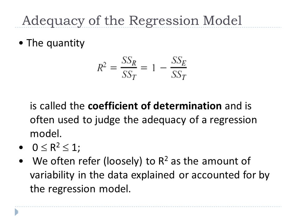 Adequacy of the Regression Model