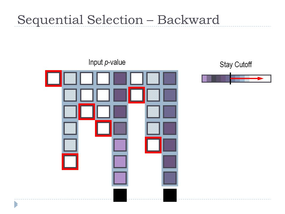 Sequential Selection – Backward