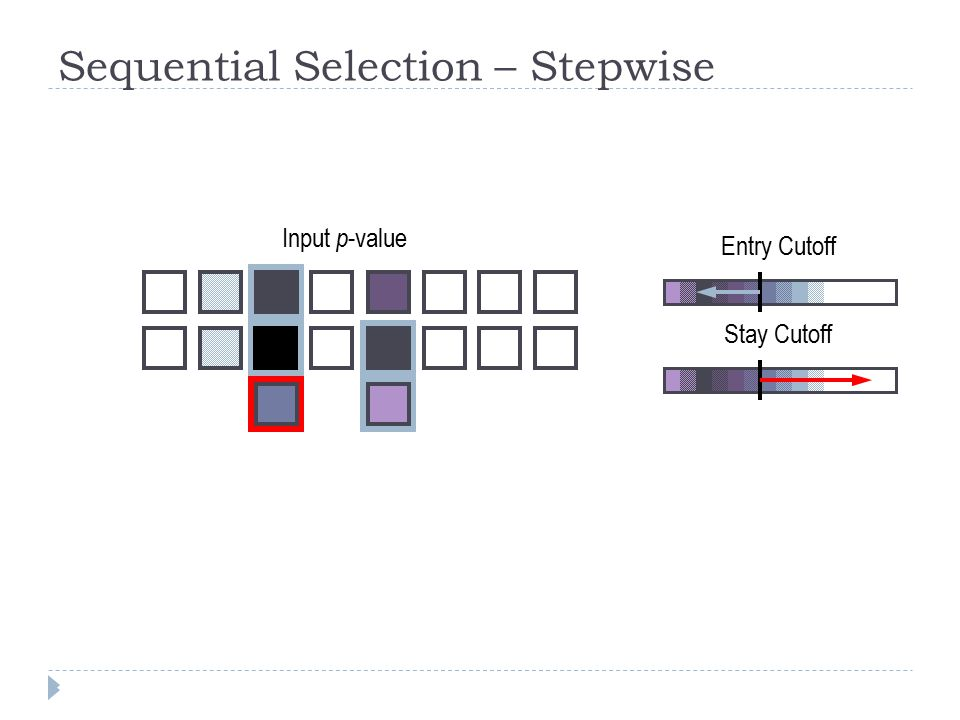 Sequential Selection – Stepwise
