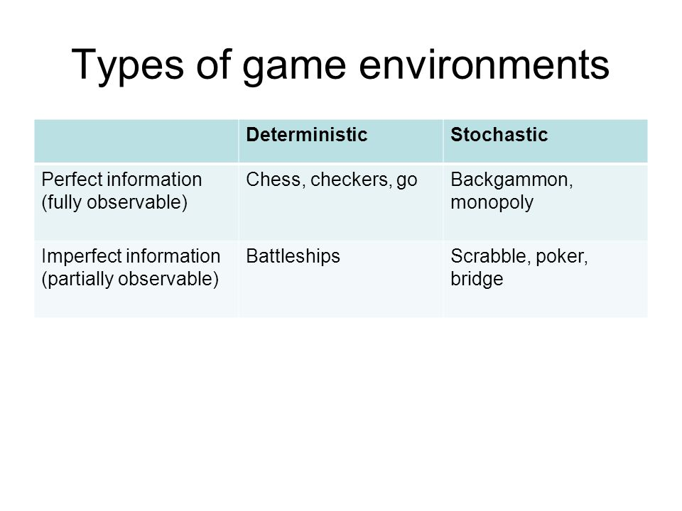 Types of game environments