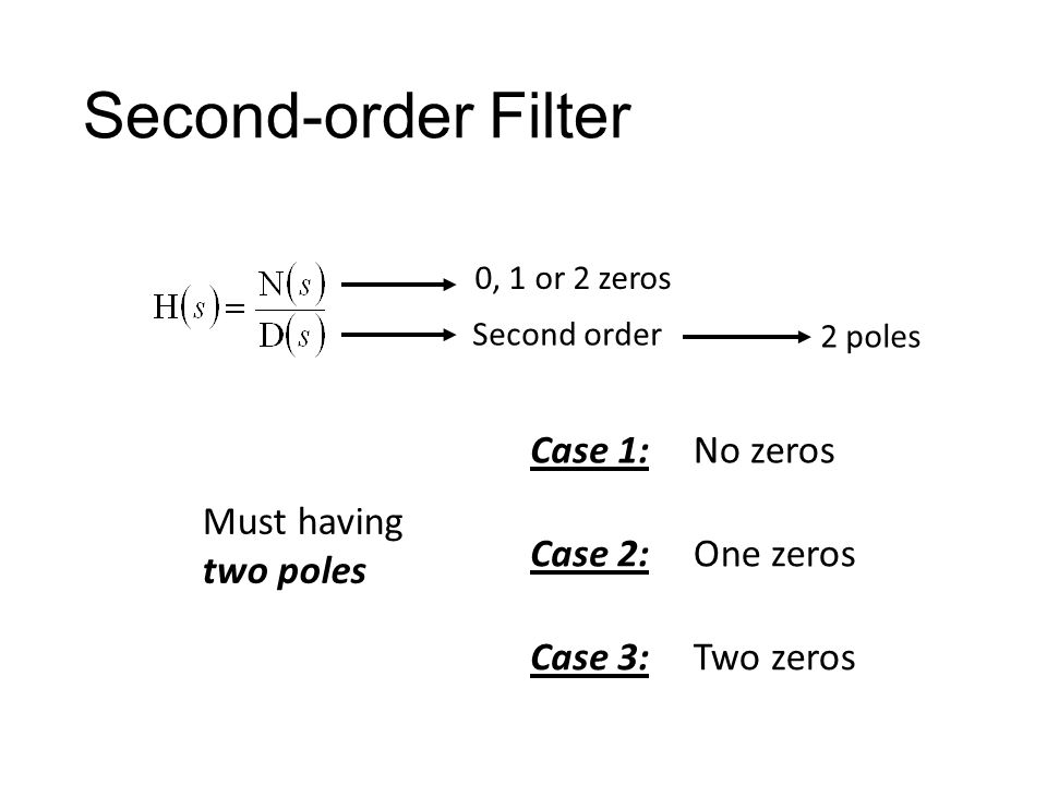 Second-order Filter Case 1: No zeros Must having two poles Case 2:
