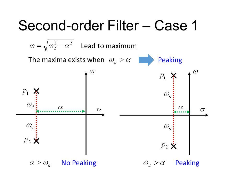 Second-order Filter – Case 1