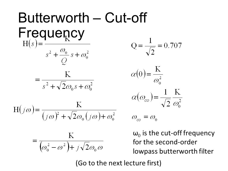 Butterworth – Cut-off Frequency