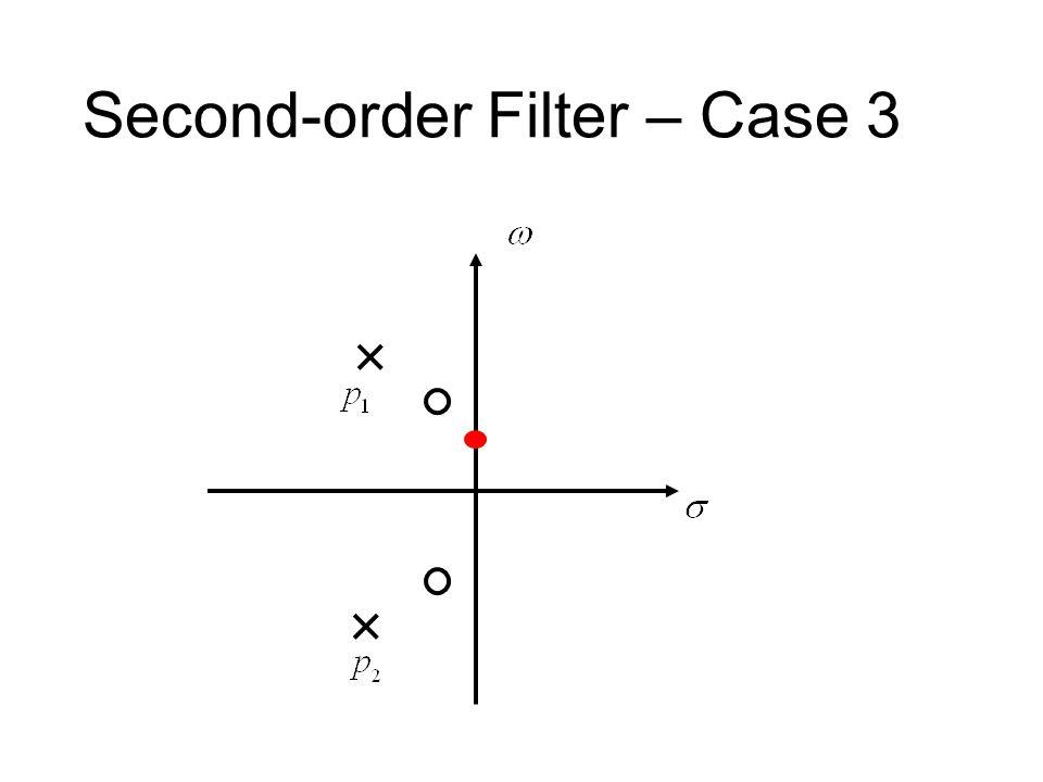 Second-order Filter – Case 3