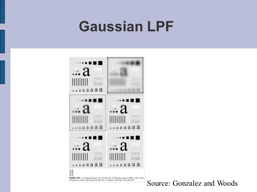 Gaussian LPF Source: Gonzalez and Woods