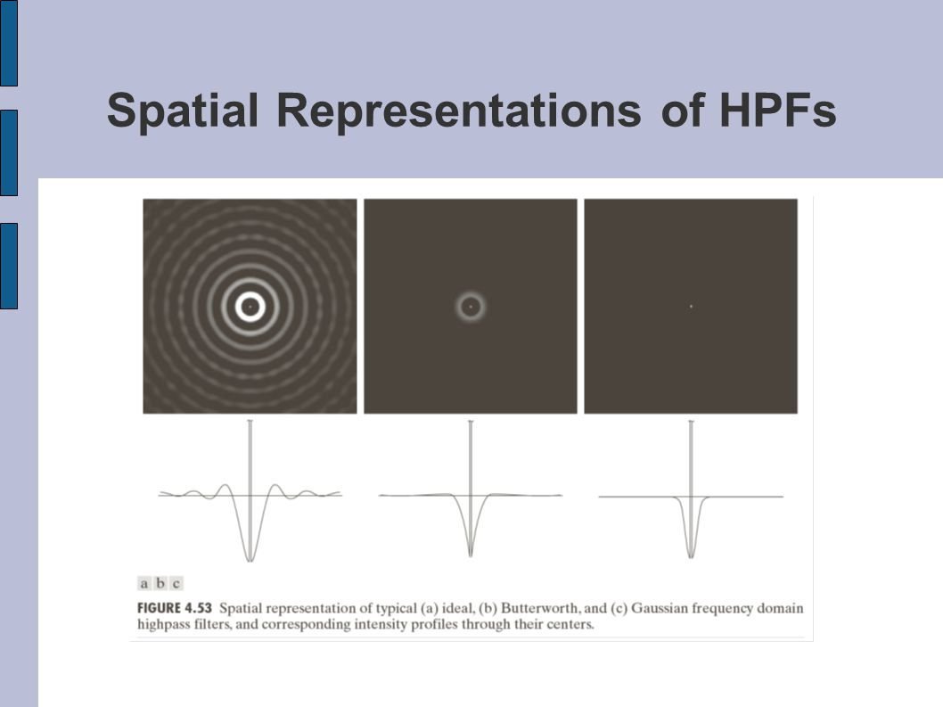 Spatial Representations of HPFs
