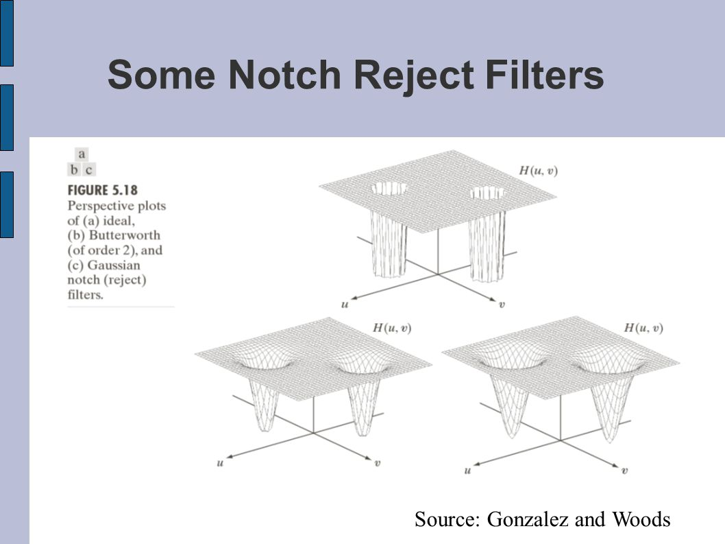 Some Notch Reject Filters