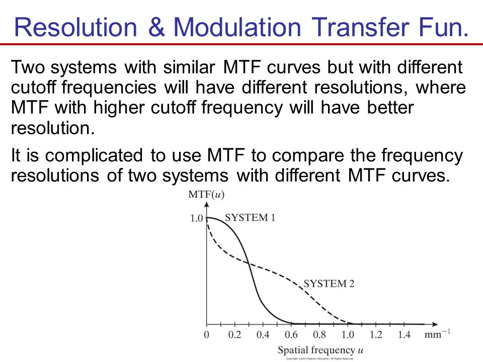 Resolution & Modulation Transfer Fun.