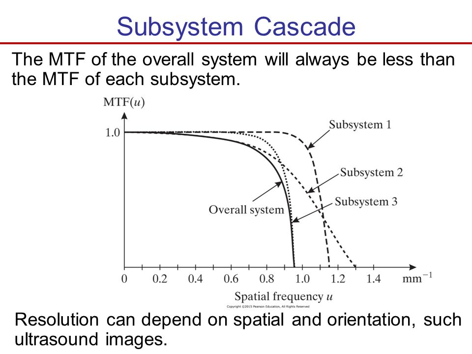 Subsystem Cascade The MTF of the overall system will always be less than the MTF of each subsystem.