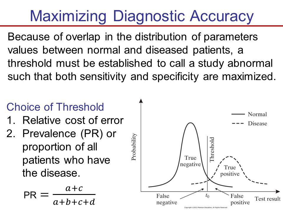 Maximizing Diagnostic Accuracy